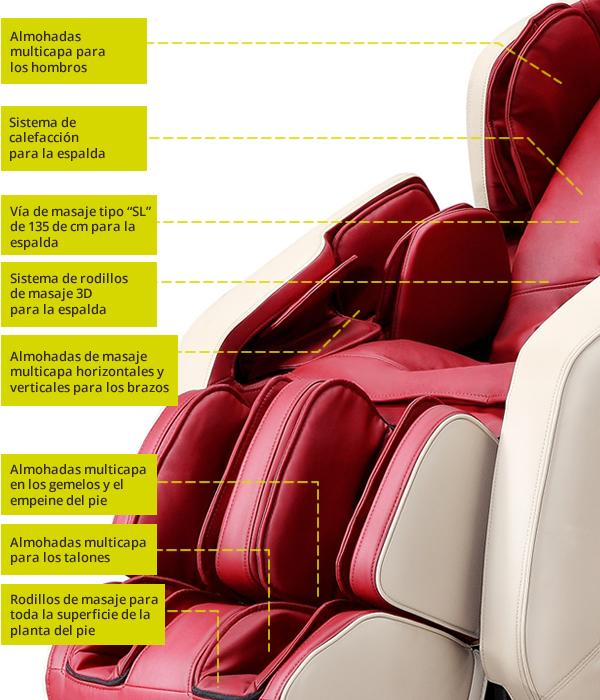 Sillón de masaje Komoder KM500L