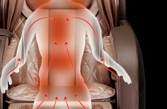 sistema de calefacción para la espalda y las piernas