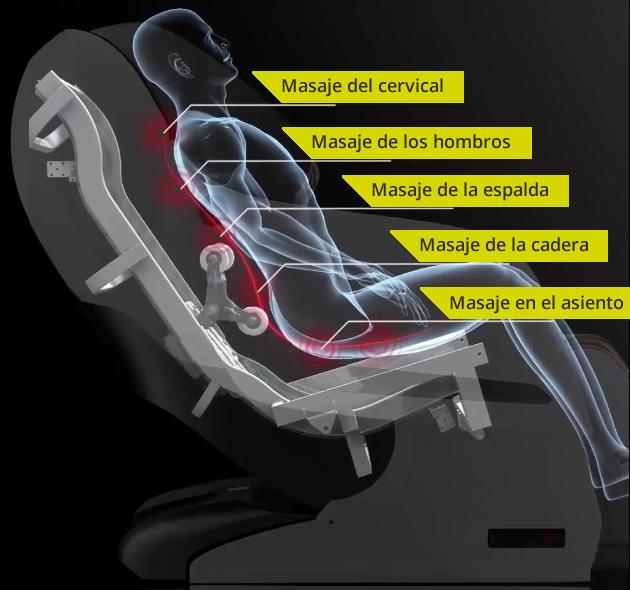 Sillón de masaje Komoder KM9500L dolor cervical o lumbar