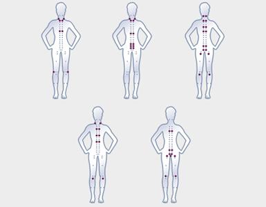 Todos tipos de masajes